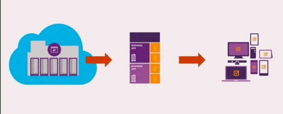 Go serverless for the enterprise with Microsoft Azure Functions