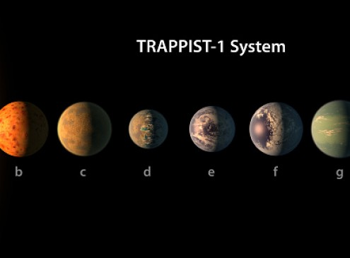 Scientists Confirm Existence Of Seventh Planet Around TRAPPIST-1 [VIDEO]